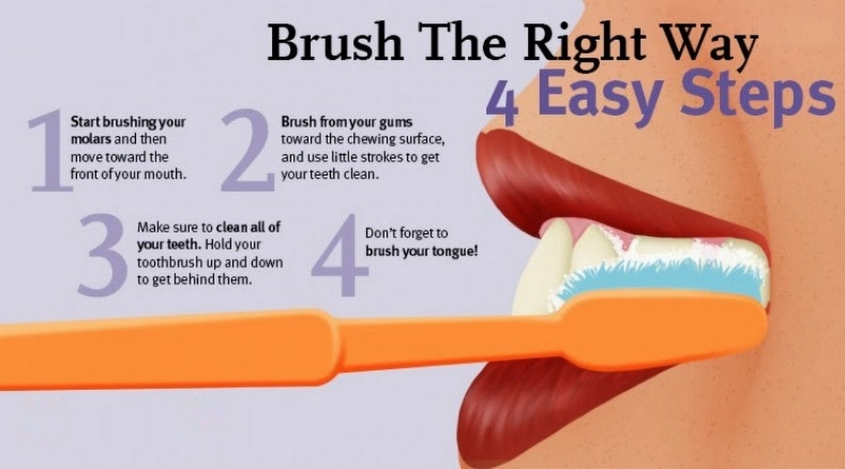 The best way to brush your teeth